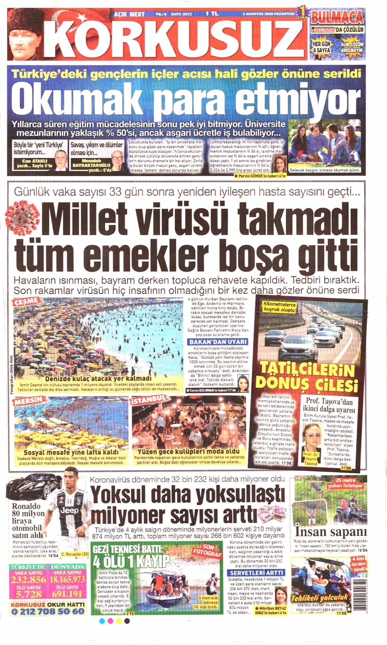 Korkusuz Gazetesi